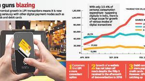 UPI sets searing pace while e-wallets wobble