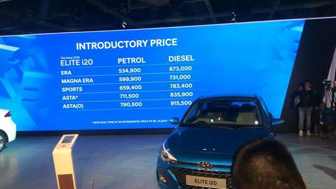 Auto Expo 2018 Hyundai Launches New Elite I20 The Hindu