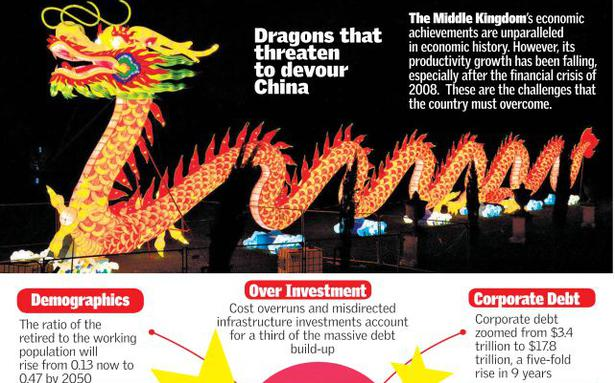 China in the shadow of eight dragons the hindu ccuart Gallery