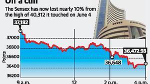 Sensex plunges 587 points