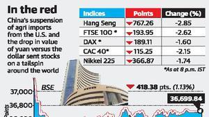 Sensex tumbles on global, domestic cues