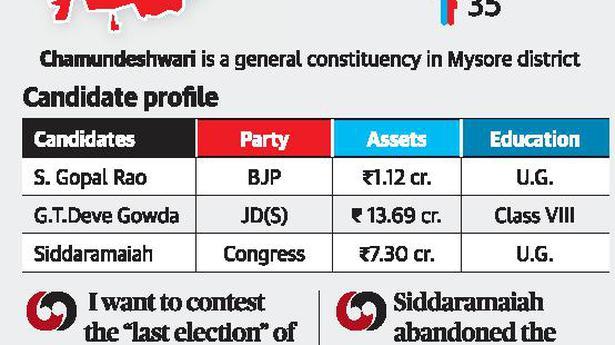 Karnataka Assemly Elections 2018 On The Razor S Edge In