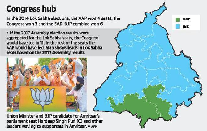 With AAP belying 2014 promise and SAD-BJP facing the wrath