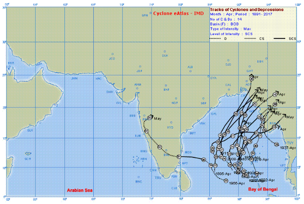 Cyclone Fani: a rare one to hit Indian shores