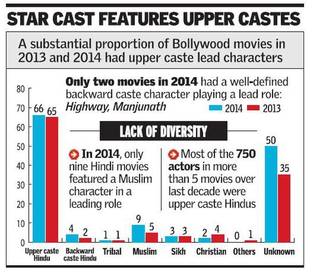 Sikh Castes