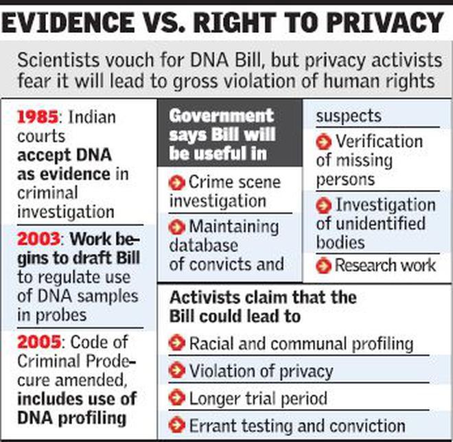 dna profiling bill triggers debate the hindu