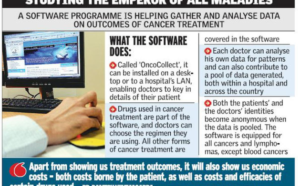 A software to track cancer treatment - The Hindu