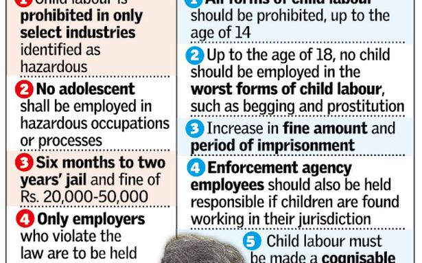 child labour should banned Then, and only then, pass a law banning child labor i should stress that all of the above (and more) should be done just doing one and not the rest will make things worse for instance, just giving poor parents a stipend for sending their children to school will incentivize them to have more children therefore, you have to limit the number of children.