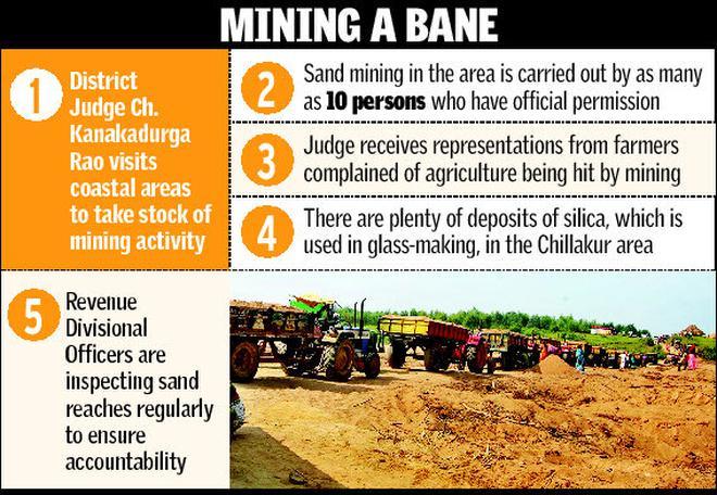mines bihar in