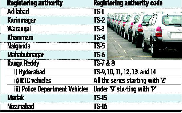 TS registration series rolls out in Telangana - The Hindu