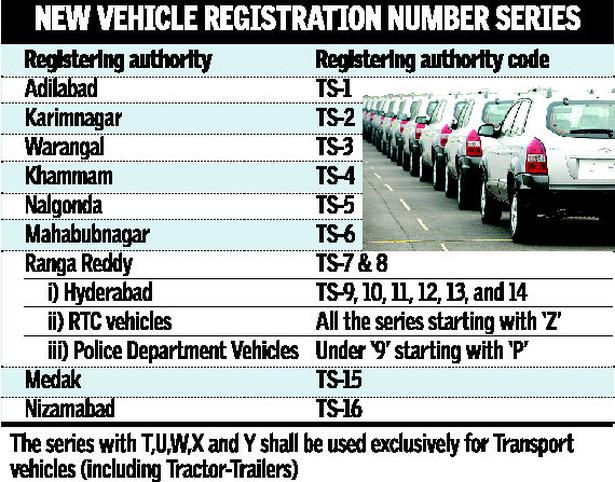 list of state vehicle registration code in india
