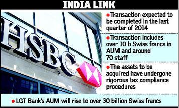 HSBC sells $12 5 b worth Swiss assets to LGT Bank - The Hindu