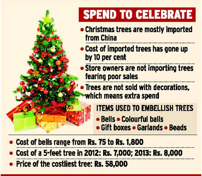 christmas trees dont come cheap anymore - Cost Of Christmas Tree