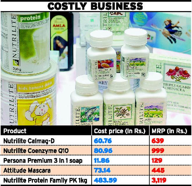 amway product quality review