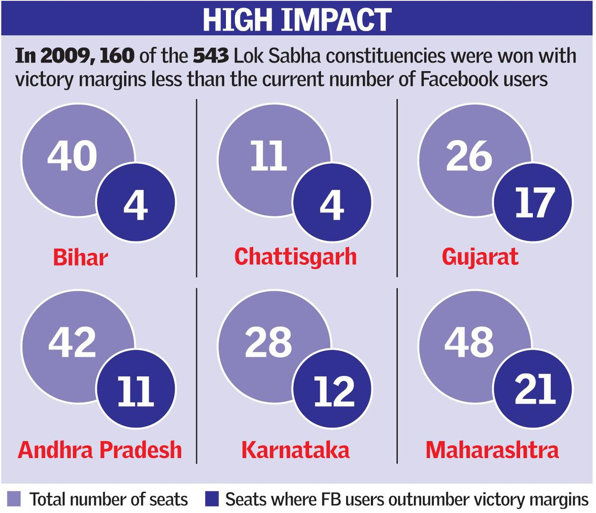 2014 Lok Sabha polls will see most first-time voters - The Hindu