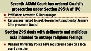 malicious prosecution ipc