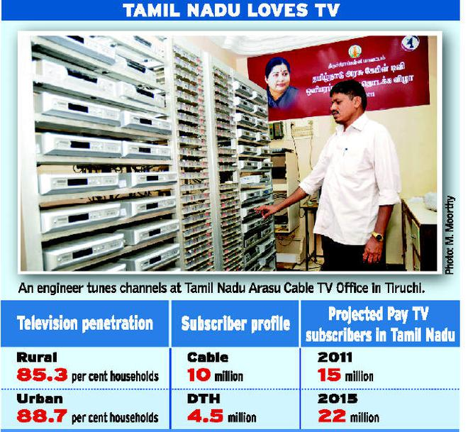 Can Arasu win the cable wars?