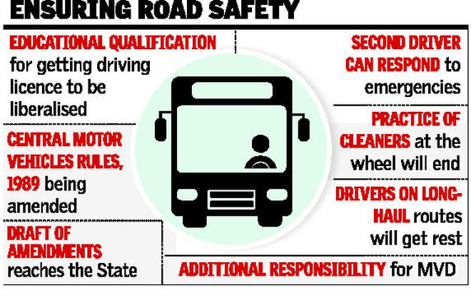 state motor vehicle rules