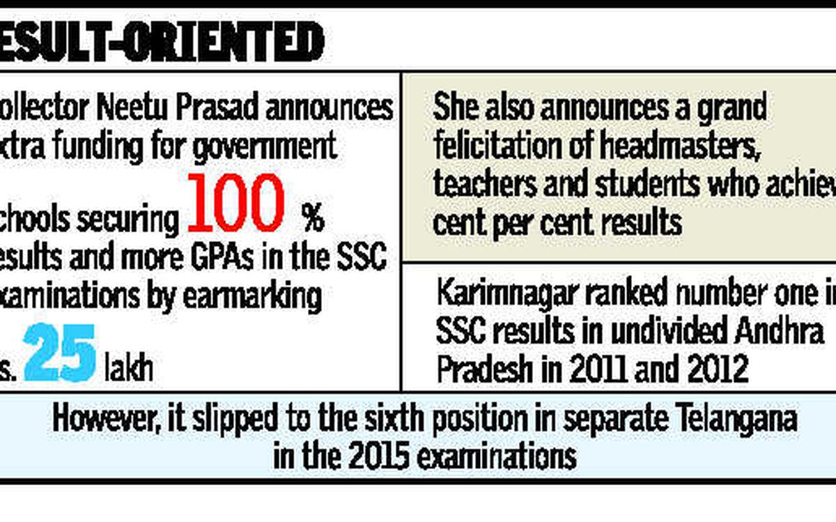 SSC exam: Karimnagar moves to regain lost glory - The Hindu
