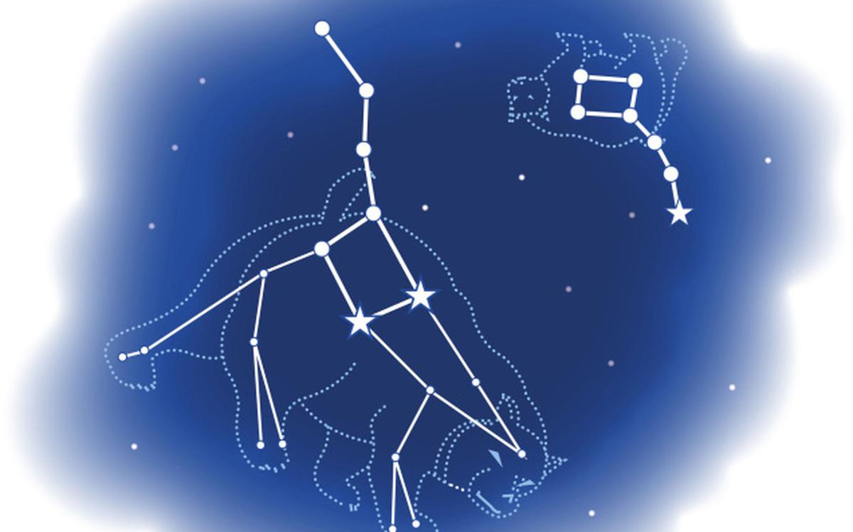 Story behind the Great bear and Little bear constellations