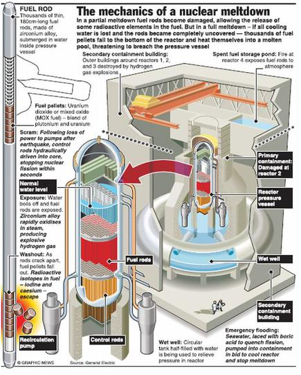 Power ebook download for nuclear wet-steam free plants turbines