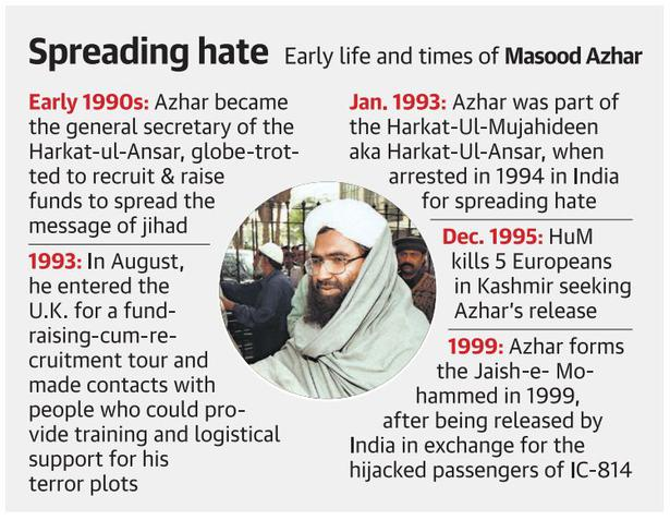 India fortifying case against Jaish-e-Mohammad