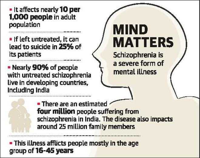 'One in 4 untreated schizophrenics at risk of suicide'