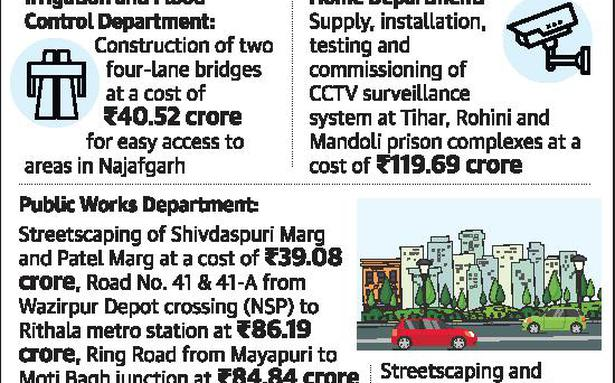 Govt clears proposal to redevelop roads