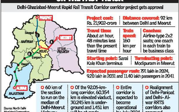 Delhi meerut rapid rail project gets green light the hindu malvernweather