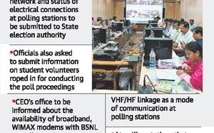 CEO works on ensuring hassle-free webcasting of polls