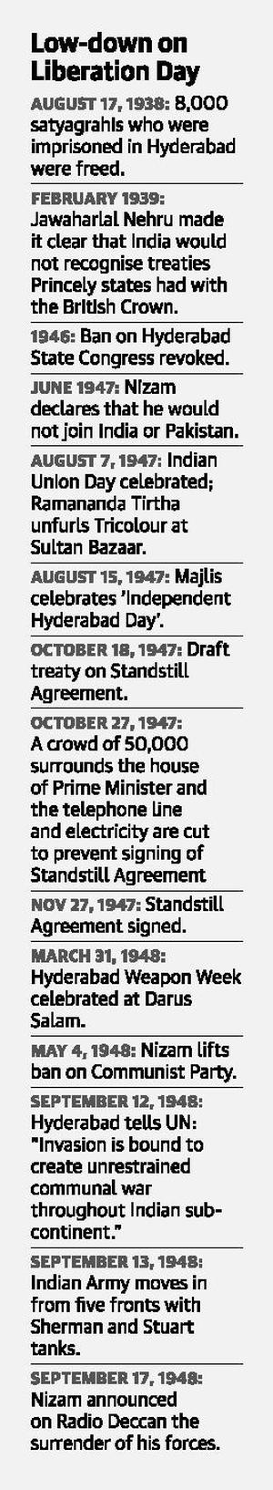 Hyderabad liberation day still an enigma the hindu hyderabad liberation day still an enigma platinumwayz