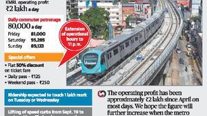 Patronage surges, metro makes operating profit