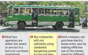 Aversion of bus operators to tech solutions draws flak