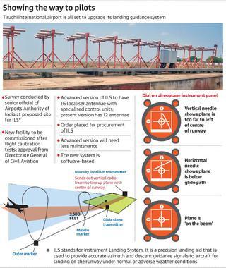 Upping the antennae for safe landing