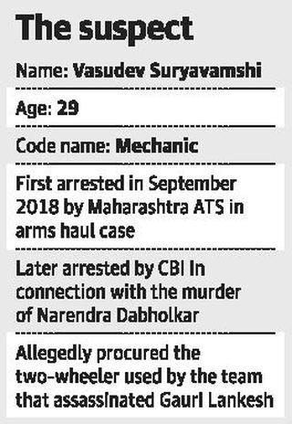 Gauri Lankesh murder case: SIT makes 16th arrest