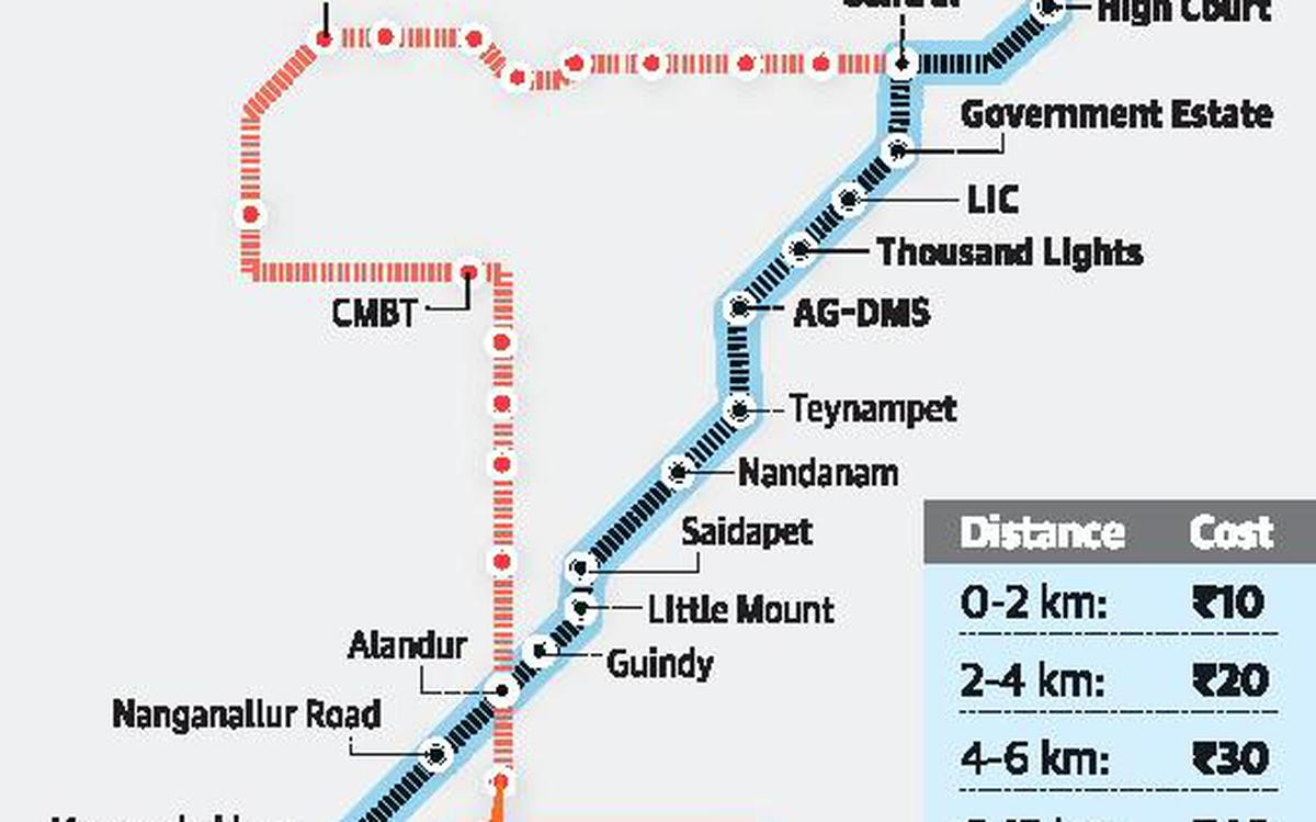 Chennai Metro: Opening of new stretch will bring down the