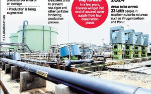 Work on a third desalination plant to begin by this month-end