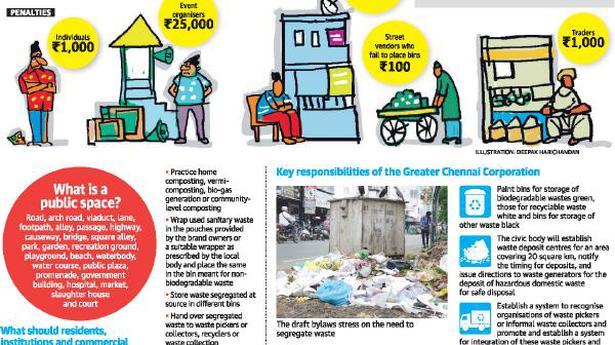 Hefty fines to squash litterbugs