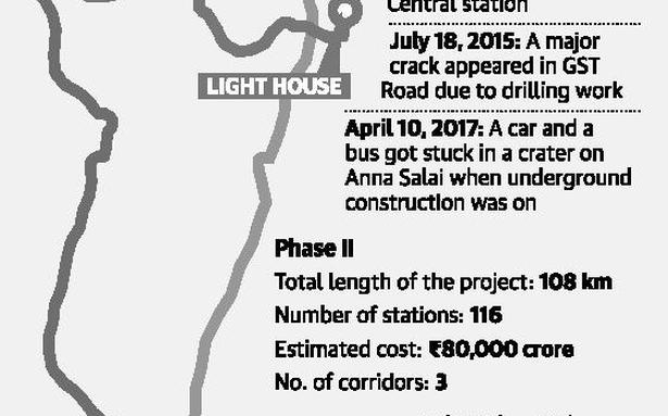 Metro Rail to alter alignment in phase II to prevent road cave-ins