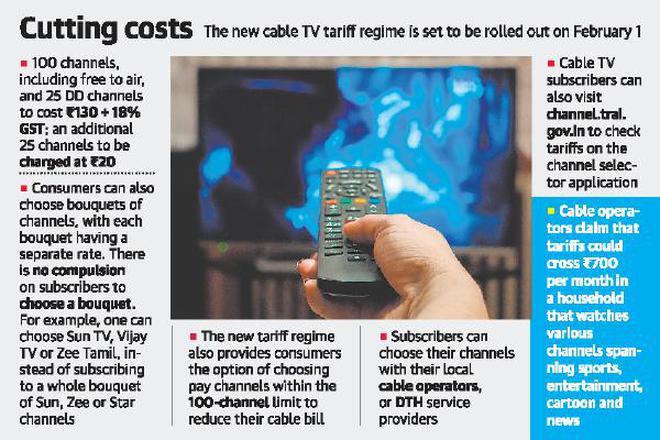 New Cable Tv Tariff Regime Could Push Up Bills The Hindu