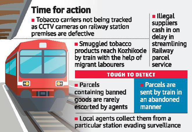 Tobacco smuggling by rail continues unabated