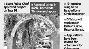 Police regional IT wing in Kozhikode soon