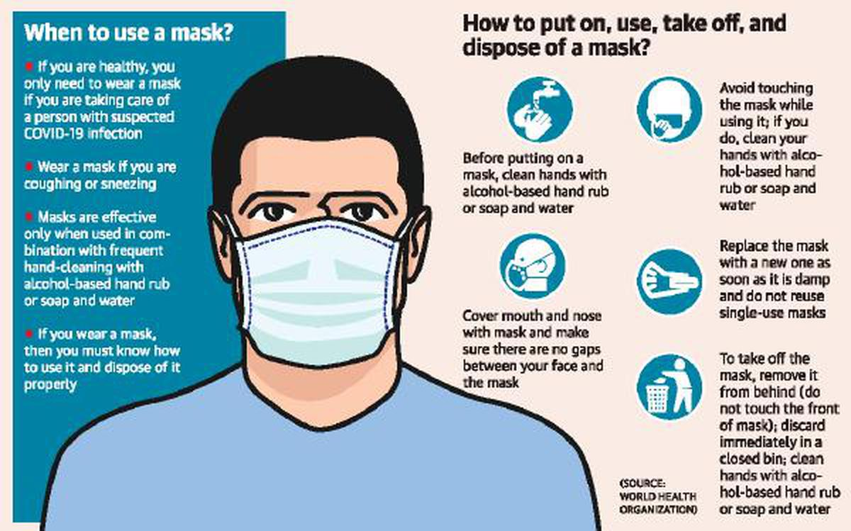 disposal mouth mask
