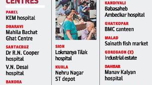 Sena to serve up Shiv bhojan from Republic Day
