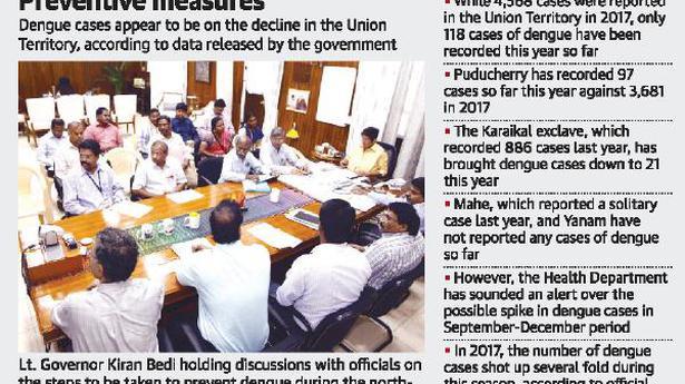 Kiran Bedi asks officials to prevent dengue outbreak