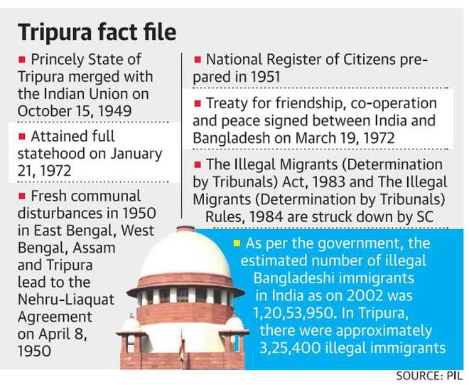 Supreme Court Tags Tripura Nrc Plea With Assam Case The Hindu