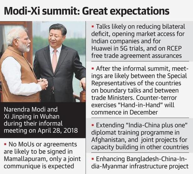 Trade, border dispute likely to dominate Narendra Modi-Xi Jinping talks