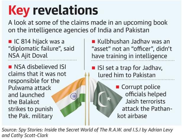 Backchannel talk between India, Pakistan was on before Balakot air strikes, says book