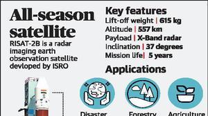 Coming soon, an all-seeing radar imaging satellite