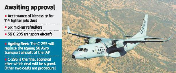 C-295 plane deal in final stages